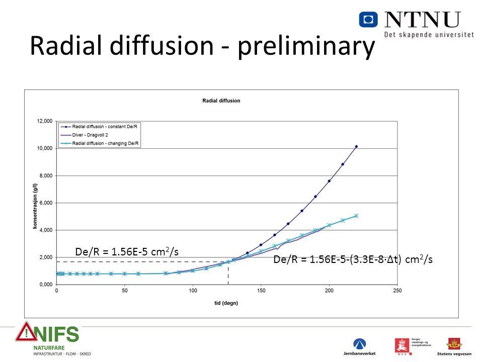 Radial diffusion - preliminary De/R = 1.56E-5 cm 2 /s De/R = 1.56E-5-(3.3E-8∙Δt) cm 2 /s