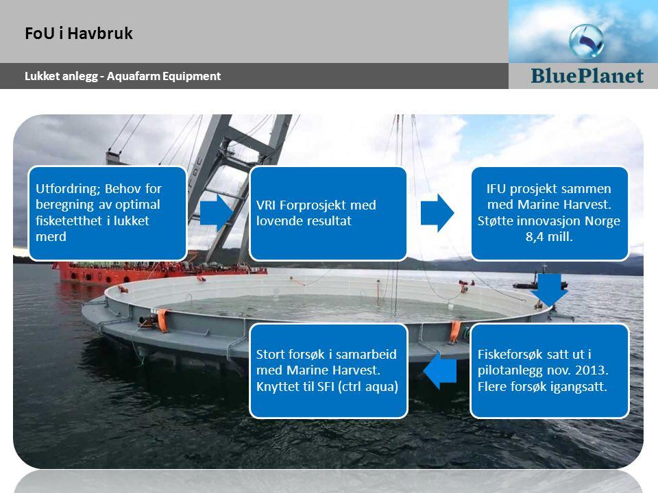 FoU i Havbruk Lukket anlegg - Aquafarm Equipment Utfordring; Behov for beregning av optimal fisketetthet i lukket merd VRI Forprosjekt med lovende resultat IFU prosjekt sammen med Marine Harvest.