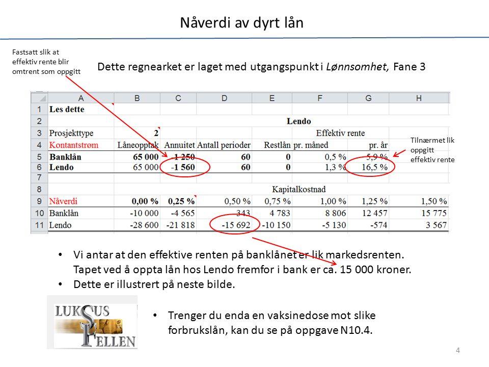 Nåverdi av dyrt lån Vi antar at den effektive renten på banklånet er lik markedsrenten. Tapet ved å oppta lån hos Lendo fremfor i bank er ca. 15 000 k