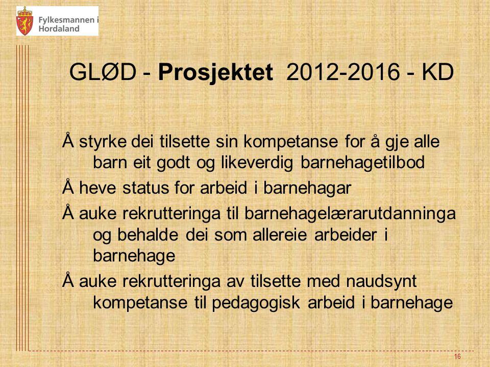 GLØD - Prosjektet 2012-2016 - KD Å styrke dei tilsette sin kompetanse for å gje alle barn eit godt og likeverdig barnehagetilbod Å heve status for arb