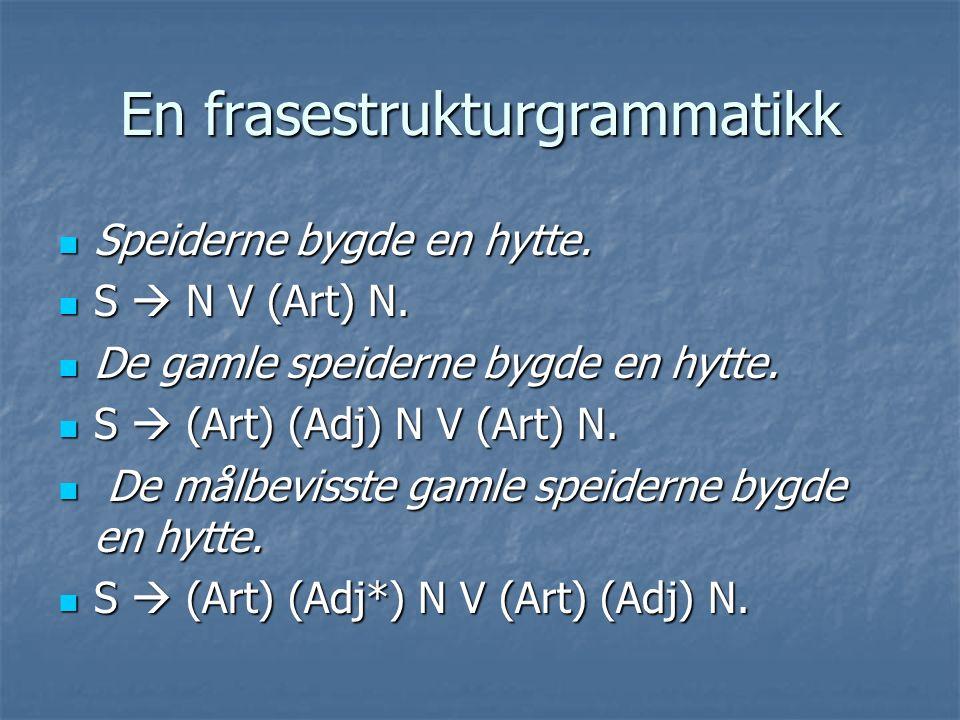 En frasestrukturgrammatikk Speiderne bygde en hytte.