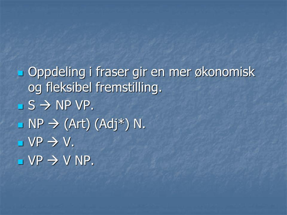 Oppdeling i fraser gir en mer økonomisk og fleksibel fremstilling. Oppdeling i fraser gir en mer økonomisk og fleksibel fremstilling. S  NP VP. S  N