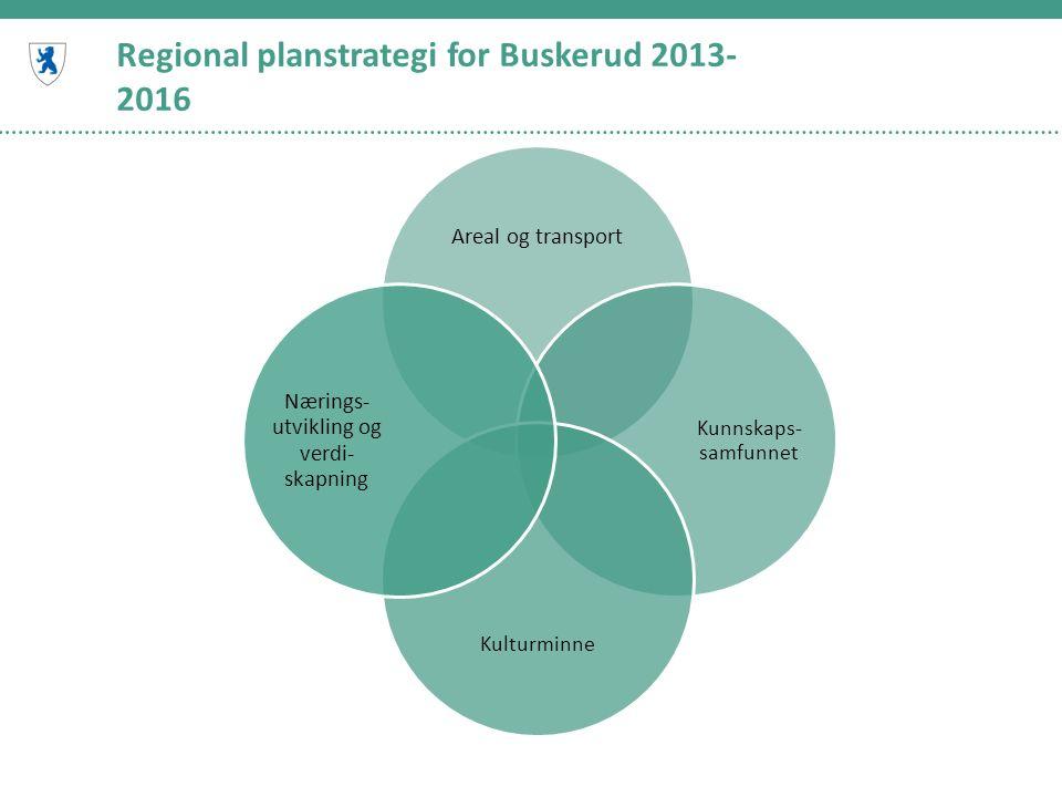 Regional planstrategi for Buskerud 2013- 2016 Areal og transport Kunnskaps- samfunnet Kulturminne Nærings- utvikling og verdi- skapning