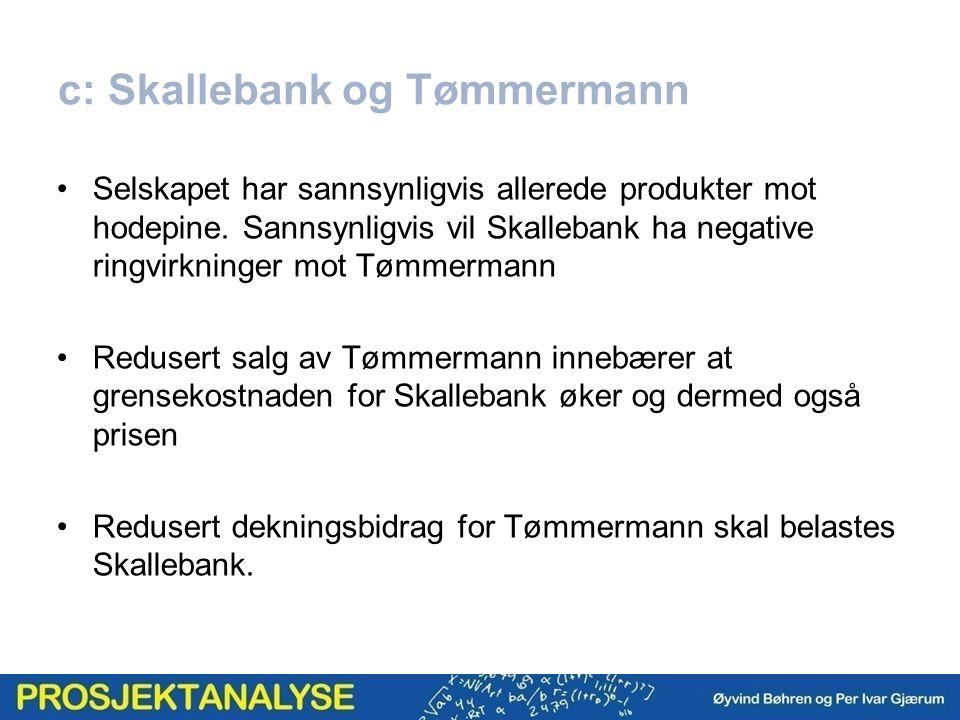c: Skallebank og Tømmermann Selskapet har sannsynligvis allerede produkter mot hodepine. Sannsynligvis vil Skallebank ha negative ringvirkninger mot T