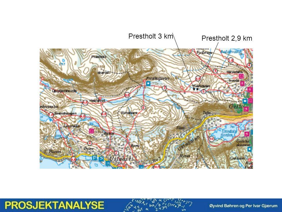 Prestholt 2,9 km Prestholt 3 km