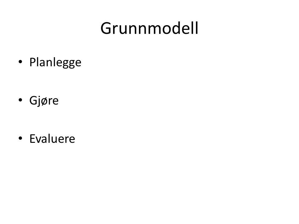 En enkel modell for bruker sentrert utvikling