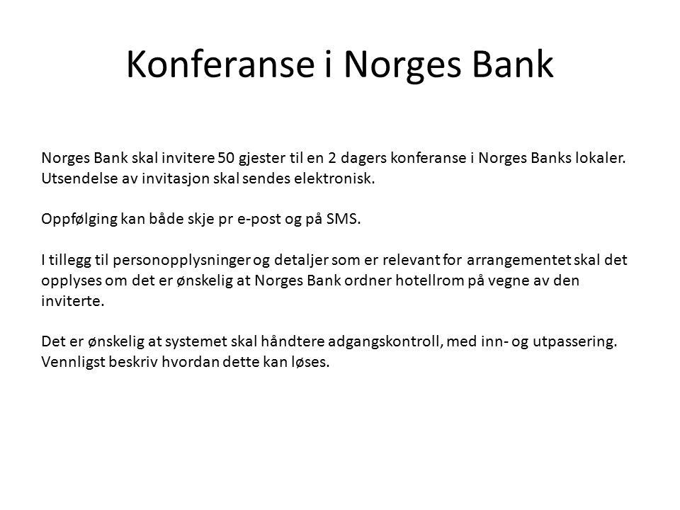 Konferanse i Norges Bank Norges Bank skal invitere 50 gjester til en 2 dagers konferanse i Norges Banks lokaler. Utsendelse av invitasjon skal sendes