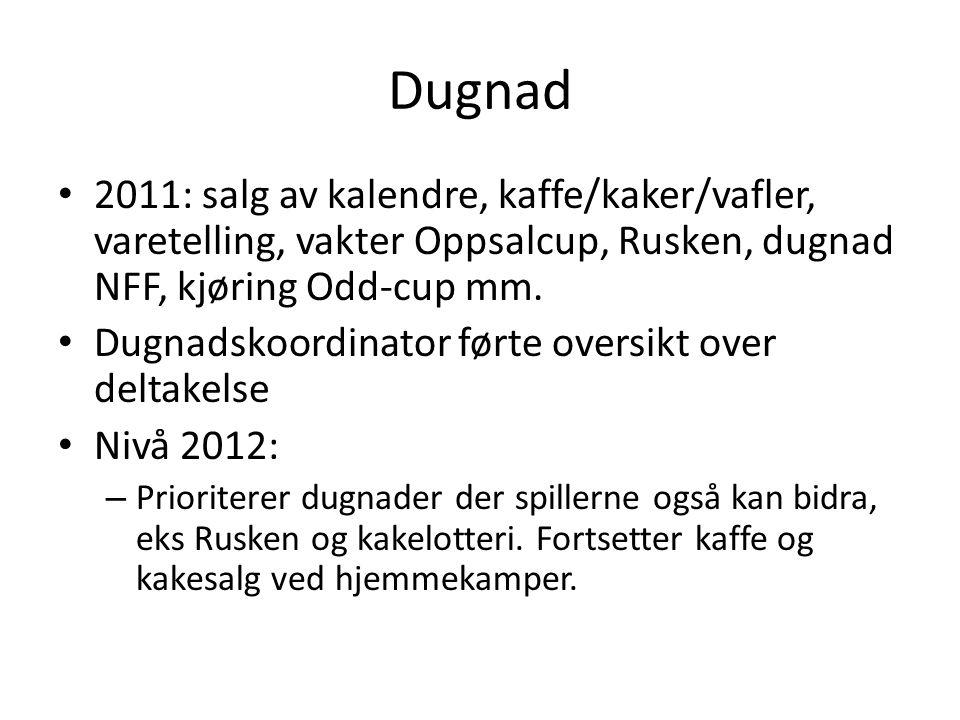 Dugnad 2011: salg av kalendre, kaffe/kaker/vafler, varetelling, vakter Oppsalcup, Rusken, dugnad NFF, kjøring Odd-cup mm.