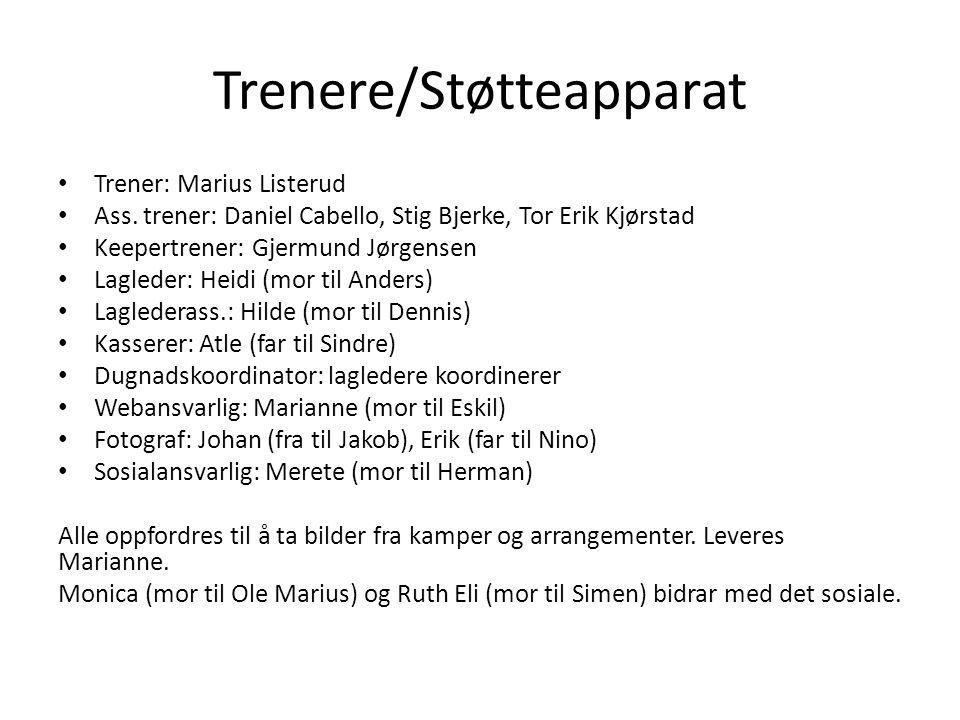 Trenere/Støtteapparat Trener: Marius Listerud Ass.