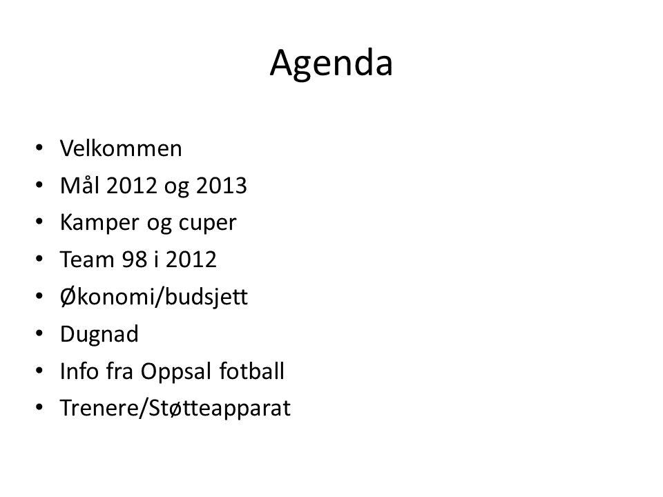 Agenda Velkommen Mål 2012 og 2013 Kamper og cuper Team 98 i 2012 Økonomi/budsjett Dugnad Info fra Oppsal fotball Trenere/Støtteapparat