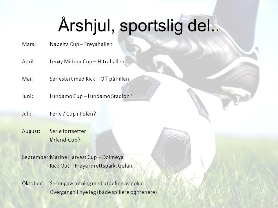 Årshjul, sportslig del.. Mars:Nabeita Cup – Frøyahallen April:Lerøy Midnor Cup – Hitrahallen Mai:Seriestart med Kick – Off på Fillan Juni:Lundamo Cup