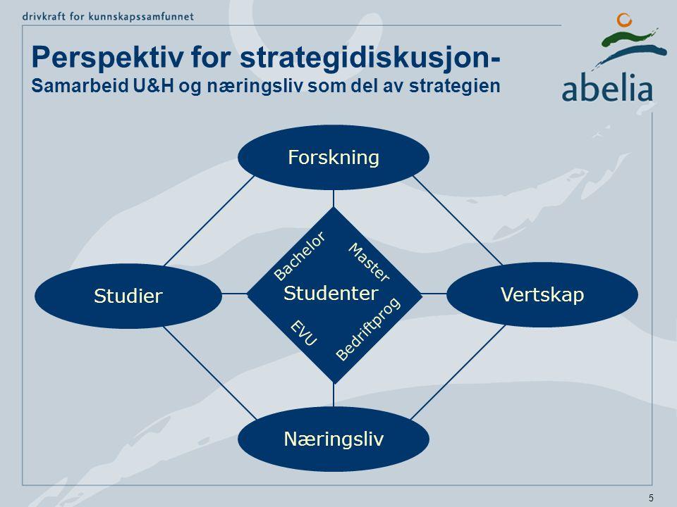 5 Studenter Executive Corporate Master Bachelor Vertskap Forskning Næringsliv Studier Studenter EVU Bedriftprog Master Bachelor Perspektiv for strategidiskusjon- Samarbeid U&H og næringsliv som del av strategien