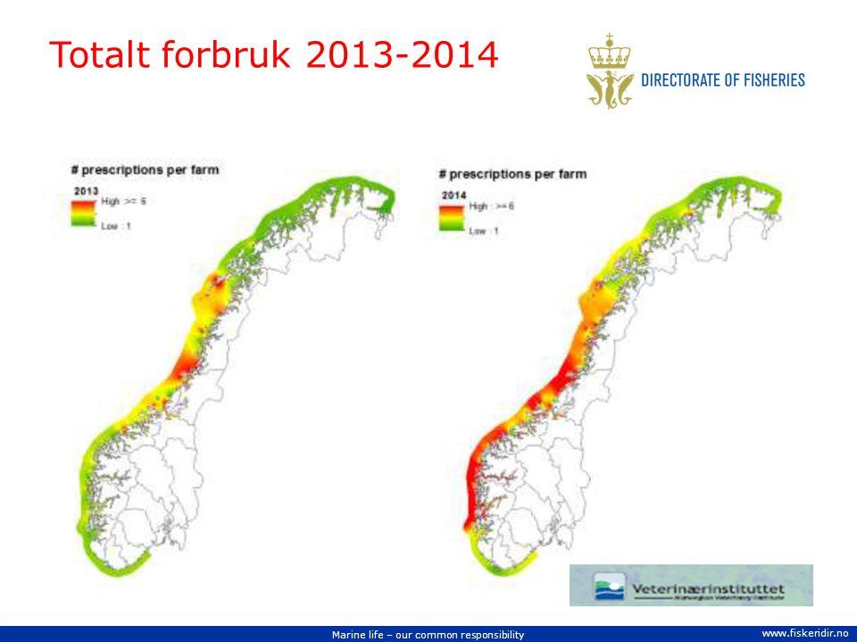 Marine life – our common responsibility www.fiskeridir.no Totalt forbruk 2013-2014