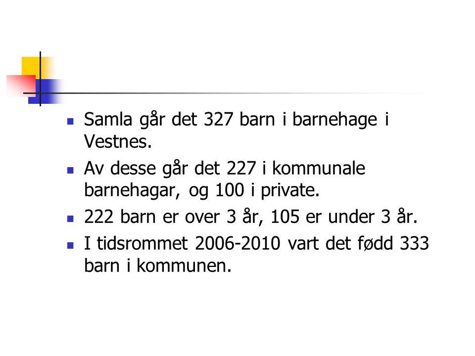Samla går det 327 barn i barnehage i Vestnes.