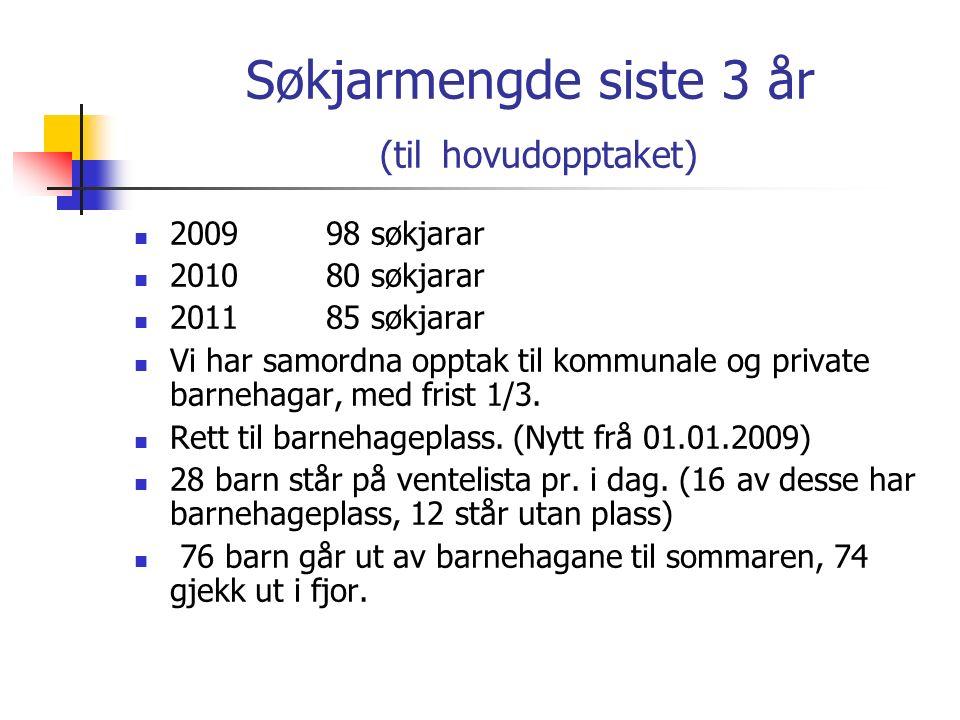 Tilsette/dispensasjonar Pr 15.12 2010 var det 100 tilsette i barnehagesektoren.