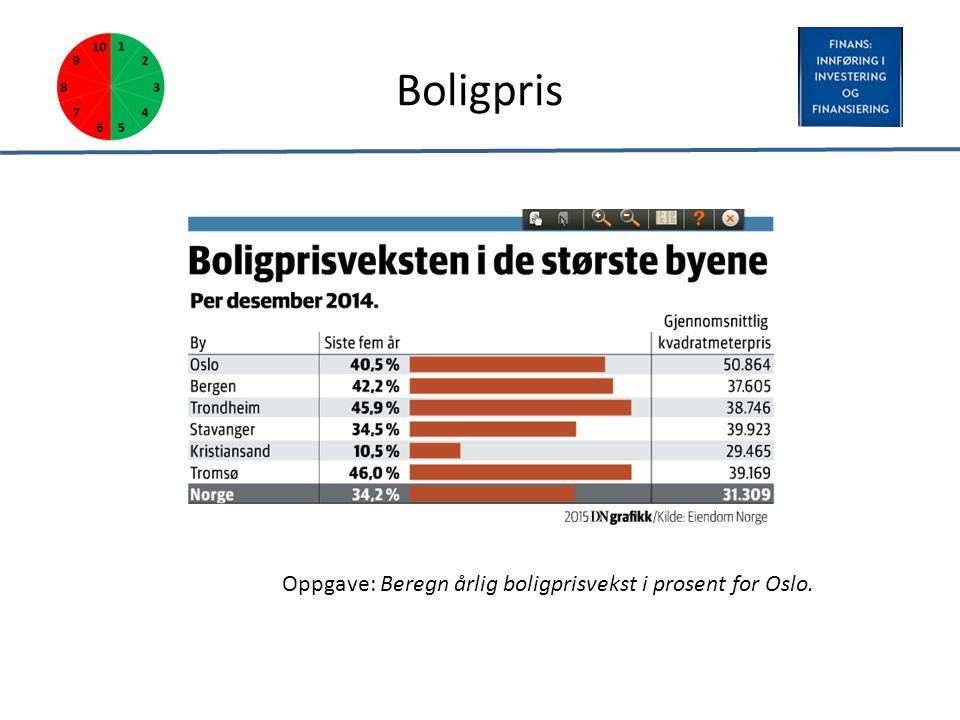 Boligpris Oppgave: Beregn årlig boligprisvekst i prosent for Oslo.