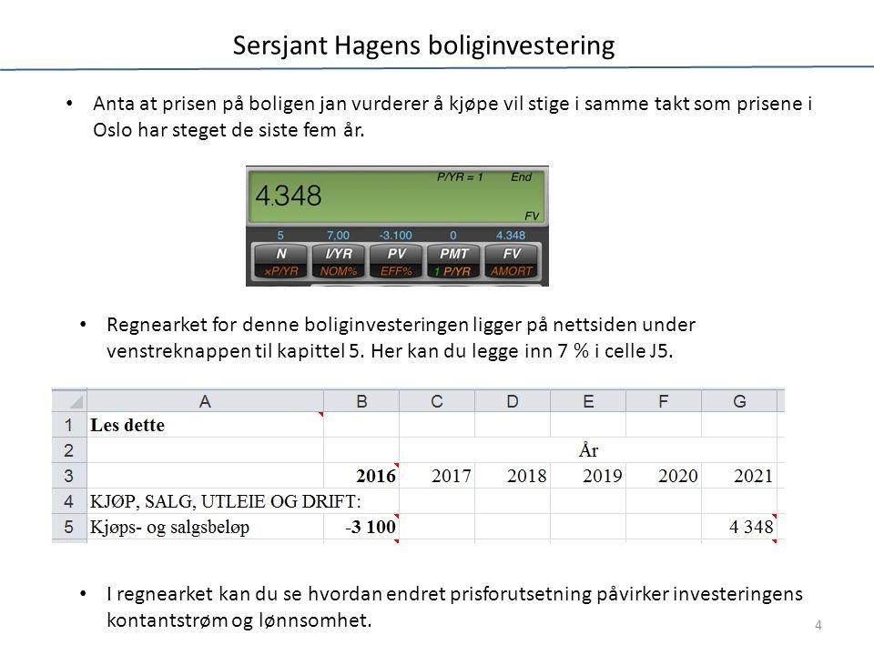 Sersjant Hagens boliginvestering Anta at prisen på boligen jan vurderer å kjøpe vil stige i samme takt som prisene i Oslo har steget de siste fem år.