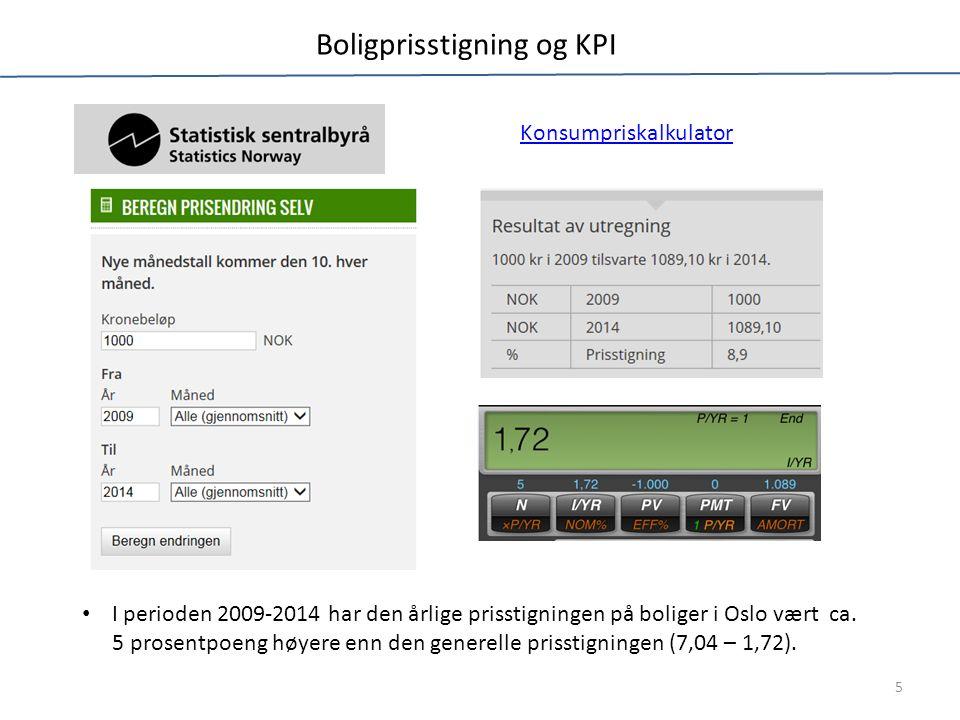 Boligprisstigning og KPI Konsumpriskalkulator I perioden 2009-2014 har den årlige prisstigningen på boliger i Oslo vært ca.