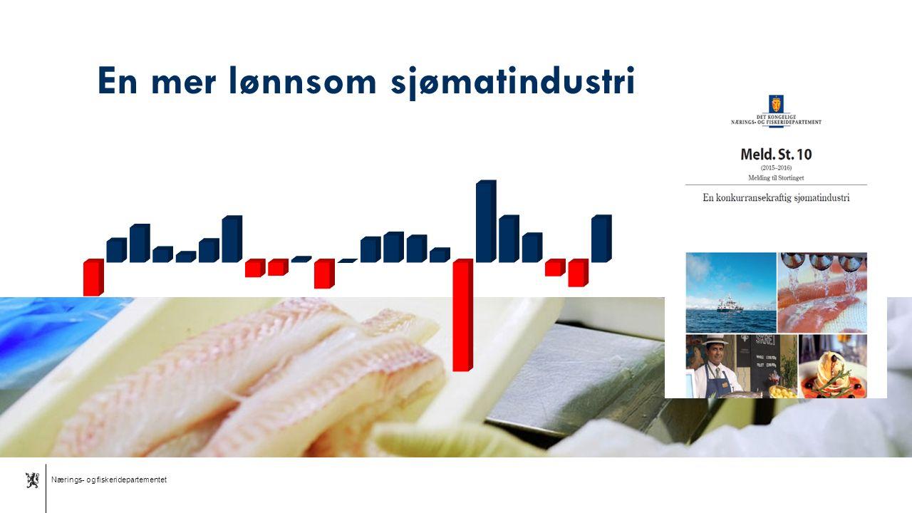 Nærings- og fiskeridepartementet Norsk mal: Tekst med kulepunkter - 1 vertikalt bilde Norge eksporterte laks og ørret for 50 milliarder kr i 2015
