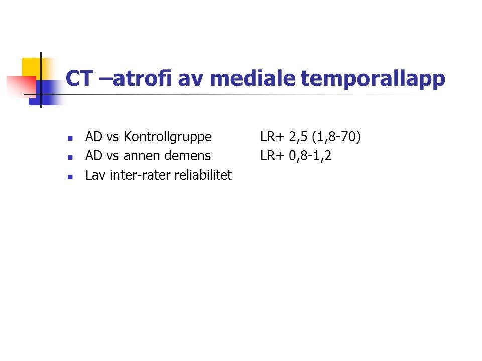 CT –atrofi av mediale temporallapp AD vs KontrollgruppeLR+ 2,5 (1,8-70) AD vs annen demensLR+ 0,8-1,2 Lav inter-rater reliabilitet