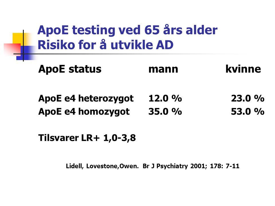 ApoE testing ved 65 års alder Risiko for å utvikle AD ApoE statusmann kvinne ApoE e4 heterozygot12.0 %23.0 % ApoE e4 homozygot35.0 %53.0 % Tilsvarer LR+ 1,0-3,8 Lidell, Lovestone,Owen.