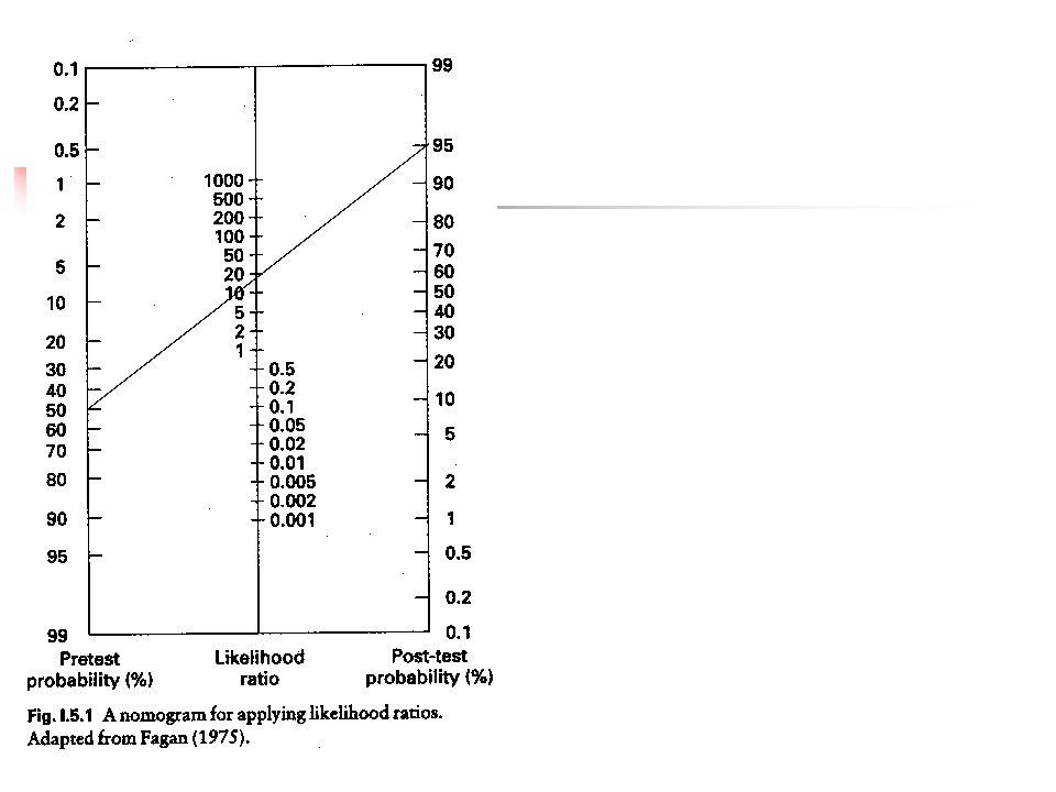 Depresjon vs demens Depresjon og kognitiv svikt hos 74 åringer N= 34N=20 MMS 27MMS 18 Behandling med TCA HDS < 8 MMS 27MMS 26 34 mnd Demens 12%Demens 43% Alexopoulus, 1993