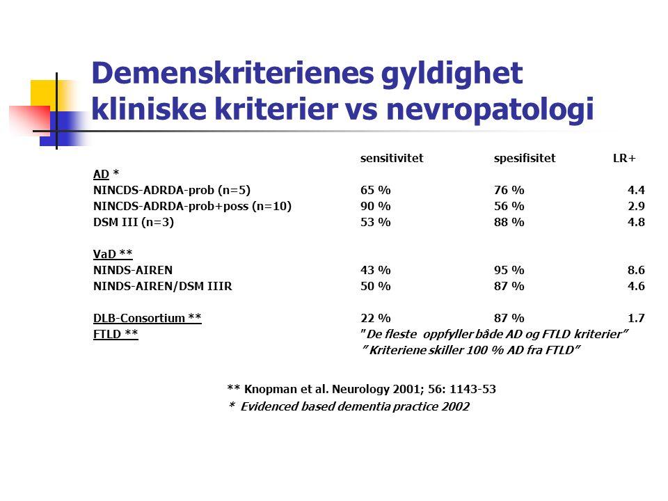 Demenskriterienes gyldighet kliniske kriterier vs nevropatologi sensitivitetspesifisitet LR+ AD * NINCDS-ADRDA-prob (n=5)65 % 76 % 4.4 NINCDS-ADRDA-prob+poss (n=10)90 % 56 % 2.9 DSM III (n=3)53 %88 %4.8 VaD ** NINDS-AIREN43 %95 %8.6 NINDS-AIREN/DSM IIIR50 % 87 % 4.6 DLB-Consortium **22 % 87 % 1.7 FTLD ** De fleste oppfyller både AD og FTLD kriterier Kriteriene skiller 100 % AD fra FTLD ** Knopman et al.