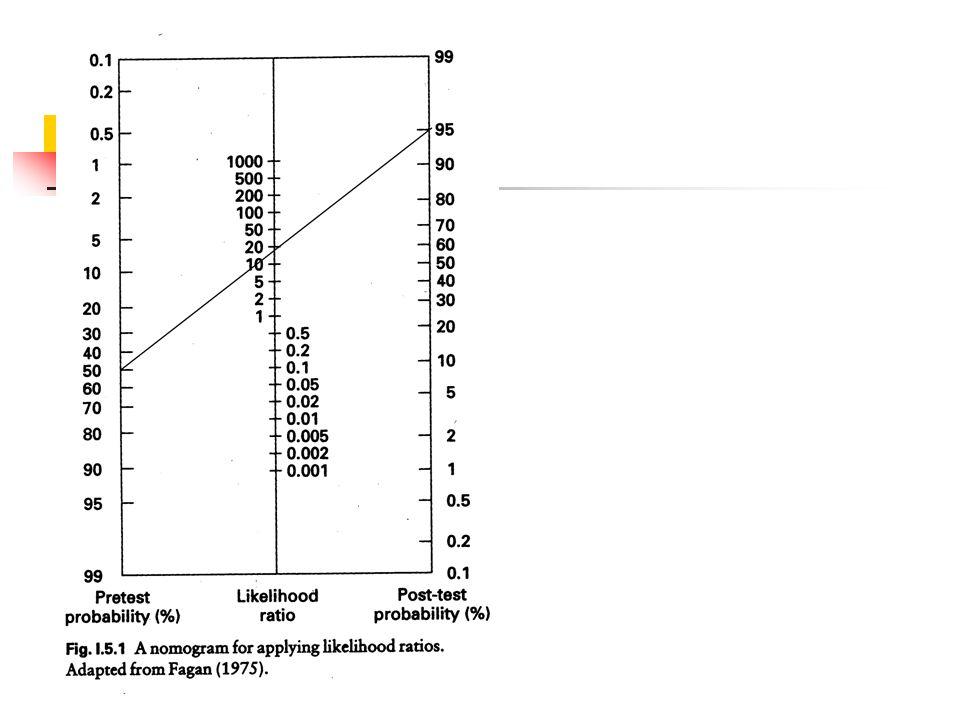 Demensdiagnosen- pålitelighet KriteriaKappa DSM IIIR0.5 - 0.9 DSM IVIkke undersøkt ICD 10Ikke undersøkt Knopman DS et al.