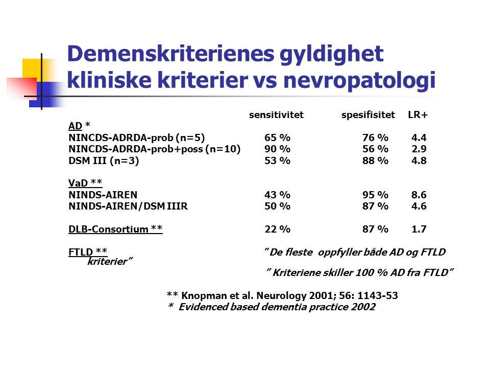 Demenskriterienes gyldighet kliniske kriterier vs nevropatologi sensitivitet spesifisitet LR+ AD * NINCDS-ADRDA-prob (n=5)65 % 76 % 4.4 NINCDS-ADRDA-prob+poss (n=10)90 % 56 % 2.9 DSM III (n=3)53 %88 %4.8 VaD ** NINDS-AIREN43 %95 %8.6 NINDS-AIREN/DSM IIIR50 % 87 % 4.6 DLB-Consortium **22 % 87 %1.7 FTLD ** De fleste oppfyller både AD og FTLD kriterier Kriteriene skiller 100 % AD fra FTLD ** Knopman et al.