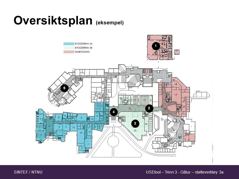 USEtool – Trinn 3 - Gåtur – støtteverktøy 3aSINTEF / NTNU Oversiktsplan (eksempel)