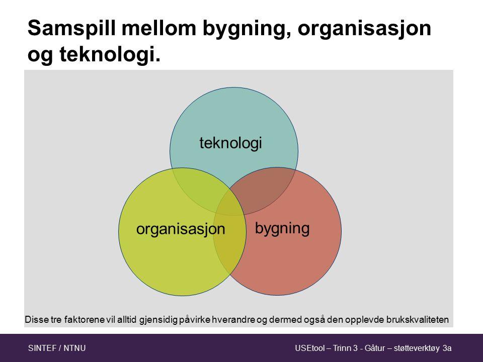 USEtool – Trinn 3 - Gåtur – støtteverktøy 3aSINTEF / NTNU Samspill mellom bygning, organisasjon og teknologi.