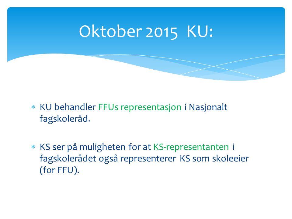  KU behandler FFUs representasjon i Nasjonalt fagskoleråd.