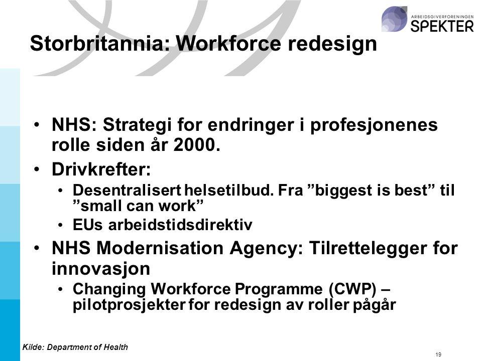 19 Storbritannia: Workforce redesign NHS: Strategi for endringer i profesjonenes rolle siden år 2000.