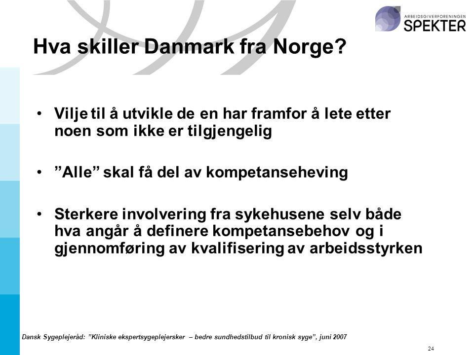 24 Hva skiller Danmark fra Norge.