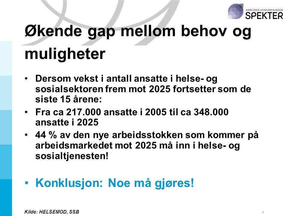 5 Norge på topp i pengebruk allerede - BNP per capita til helse Kilder: SSB og det svenske statsbudsjettet for 2007.