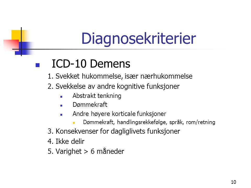 10 Diagnosekriterier ICD-10 Demens 1. Svekket hukommelse, især nærhukommelse 2.