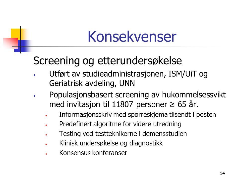 14 Konsekvenser Screening og etterundersøkelse Utført av studieadministrasjonen, ISM/UiT og Geriatrisk avdeling, UNN Populasjonsbasert screening av hukommelsessvikt med invitasjon til 11807 personer ≥ 65 år.