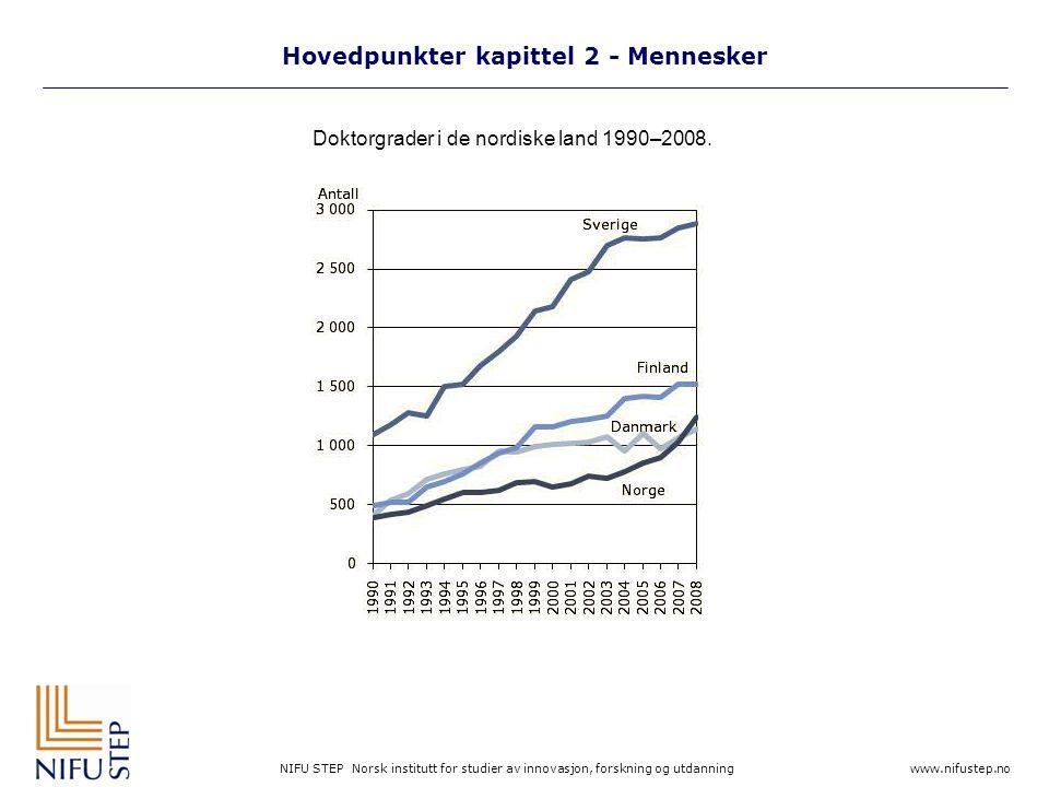 NIFU STEP Norsk institutt for studier av innovasjon, forskning og utdanning www.nifustep.no Hovedpunkter kapittel 2 - Mennesker Doktorgrader i de nordiske land 1990–2008.