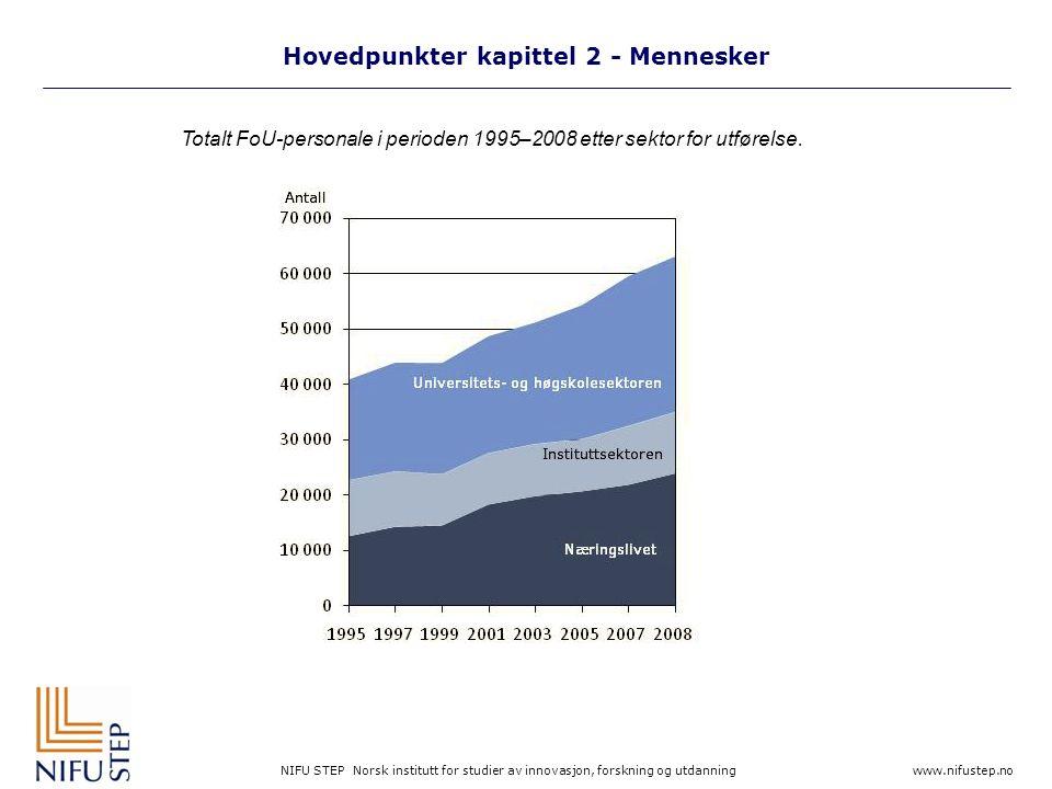 NIFU STEP Norsk institutt for studier av innovasjon, forskning og utdanning www.nifustep.no Hovedpunkter kapittel 2 - Mennesker Totalt FoU-personale i perioden 1995–2008 etter sektor for utførelse.