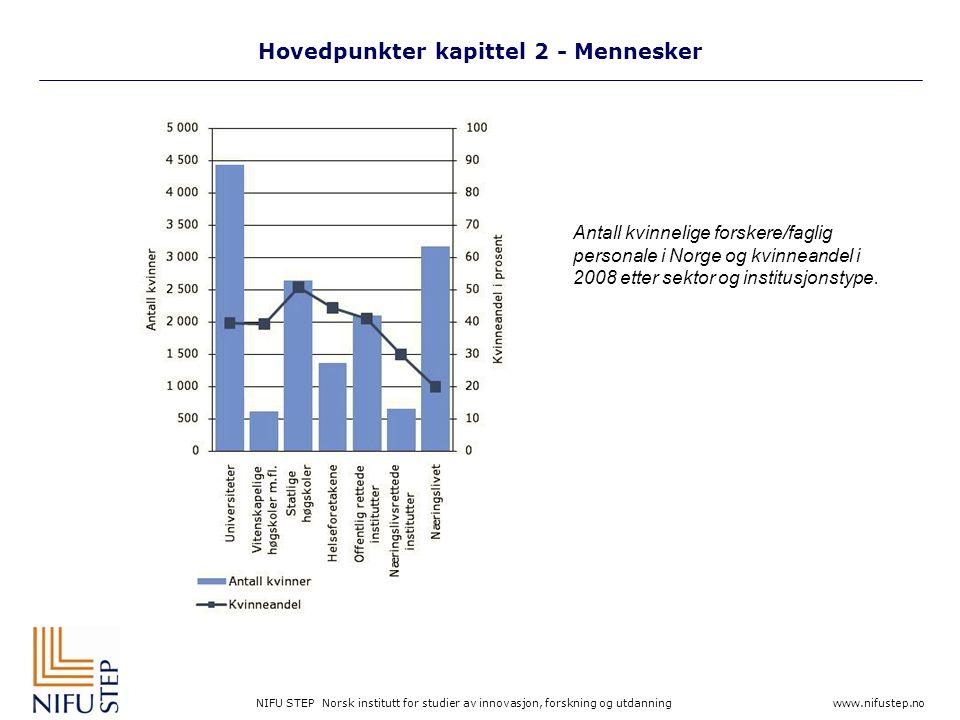 NIFU STEP Norsk institutt for studier av innovasjon, forskning og utdanning www.nifustep.no Hovedpunkter kapittel 2 - Mennesker Antall kvinnelige forskere/faglig personale i Norge og kvinneandel i 2008 etter sektor og institusjonstype.
