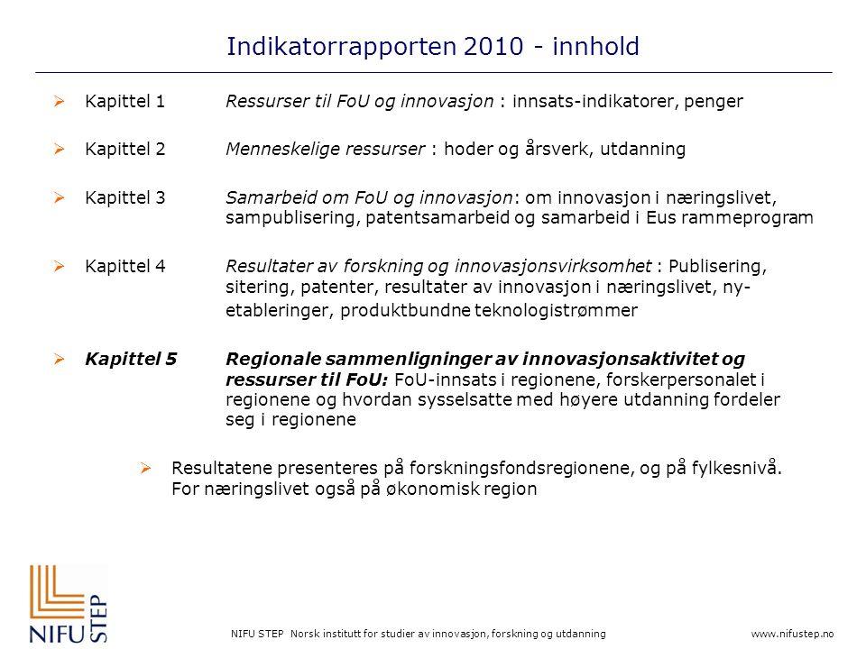 NIFU STEP Norsk institutt for studier av innovasjon, forskning og utdanning www.nifustep.no Indikatorrapporten 2010 - innhold  Kapittel 1Ressurser til FoU og innovasjon : innsats-indikatorer, penger  Kapittel 2Menneskelige ressurser : hoder og årsverk, utdanning  Kapittel 3Samarbeid om FoU og innovasjon: om innovasjon i næringslivet, sampublisering, patentsamarbeid og samarbeid i Eus rammeprogram  Kapittel 4Resultater av forskning og innovasjonsvirksomhet : Publisering, sitering, patenter, resultater av innovasjon i næringslivet, ny- etableringer, produktbundne teknologistrømmer  Kapittel 5Regionale sammenligninger av innovasjonsaktivitet og ressurser til FoU: FoU-innsats i regionene, forskerpersonalet i regionene og hvordan sysselsatte med høyere utdanning fordeler seg i regionene  Resultatene presenteres på forskningsfondsregionene, og på fylkesnivå.