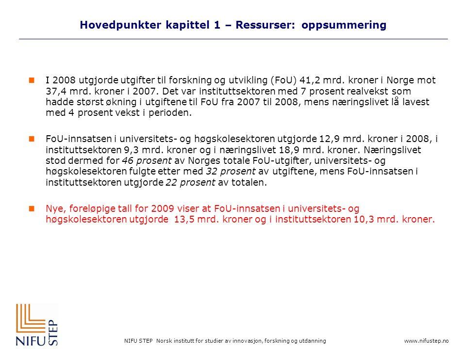 NIFU STEP Norsk institutt for studier av innovasjon, forskning og utdanning www.nifustep.no Hovedpunkter kapittel 1 – Ressurser: oppsummering I 2008 utgjorde utgifter til forskning og utvikling (FoU) 41,2 mrd.