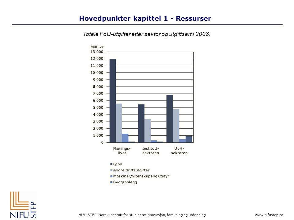 NIFU STEP Norsk institutt for studier av innovasjon, forskning og utdanning www.nifustep.no Hovedpunkter kapittel 1 - Ressurser Totale FoU-utgifter etter sektor og utgiftsart i 2008.