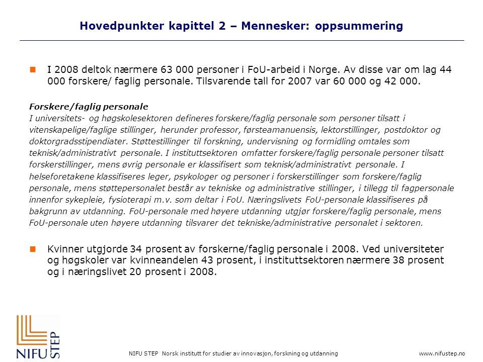 NIFU STEP Norsk institutt for studier av innovasjon, forskning og utdanning www.nifustep.no Hovedpunkter kapittel 2 – Mennesker: oppsummering I 2008 deltok nærmere 63 000 personer i FoU-arbeid i Norge.