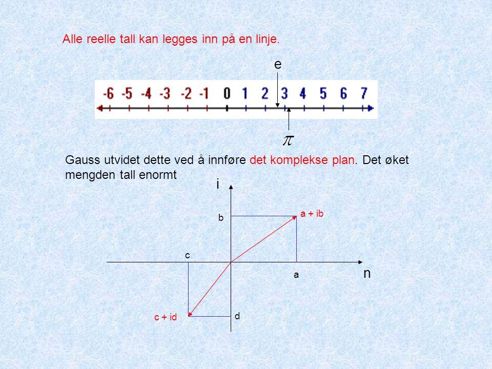 Alle reelle tall kan legges inn på en linje. Gauss utvidet dette ved å innføre det komplekse plan.