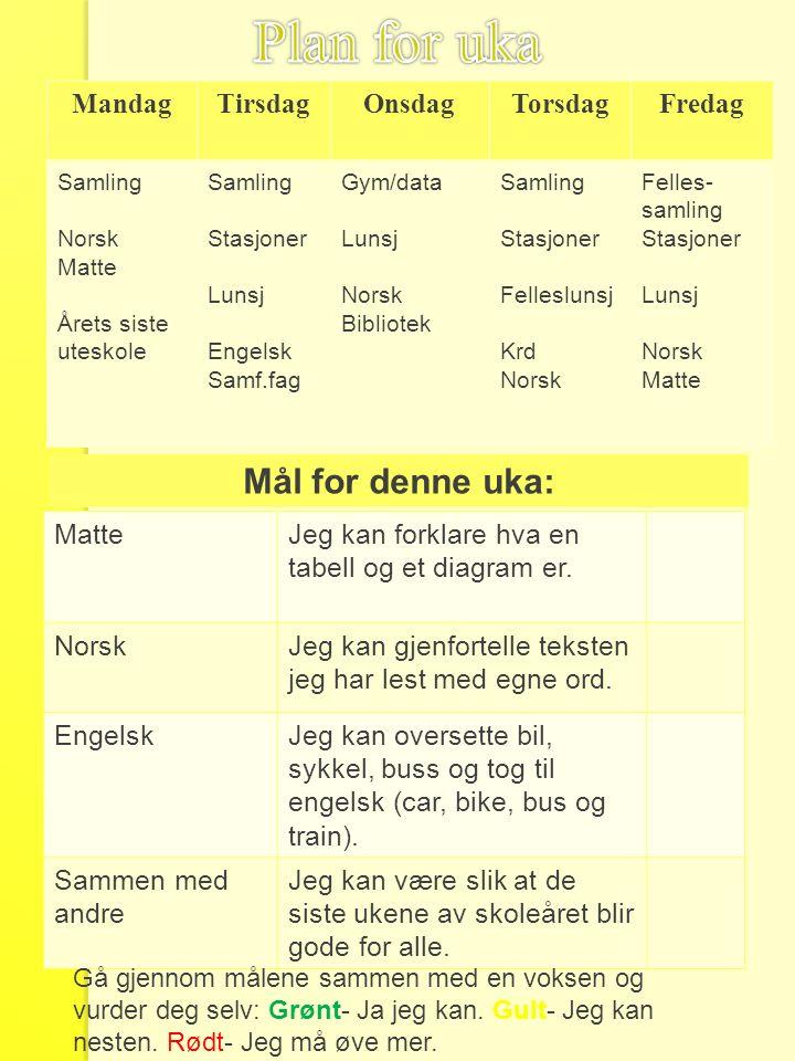 Til tirsdag Norsk: Les side 90 i «Zeppelin» lesebok.