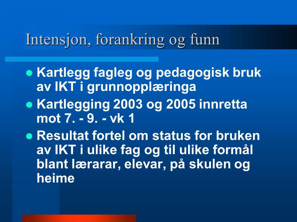 Intensjon, forankring og funn Kartlegg fagleg og pedagogisk bruk av IKT i grunnopplæringa Kartlegging 2003 og 2005 innretta mot 7.