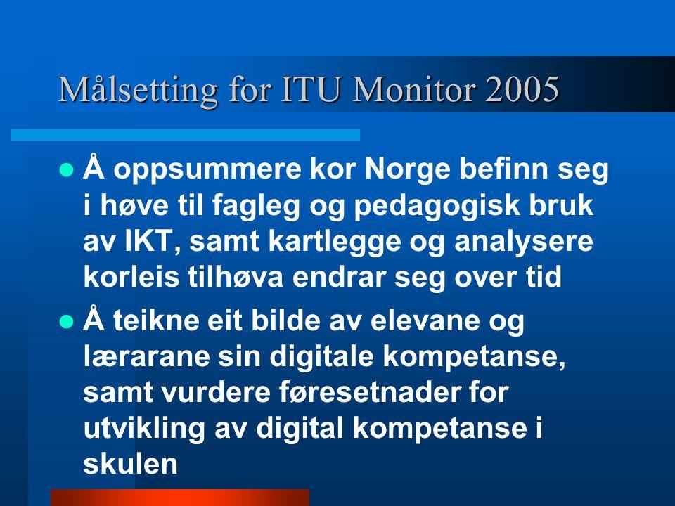 Målsetting for ITU Monitor 2005 Å oppsummere kor Norge befinn seg i høve til fagleg og pedagogisk bruk av IKT, samt kartlegge og analysere korleis tilhøva endrar seg over tid Å teikne eit bilde av elevane og lærarane sin digitale kompetanse, samt vurdere føresetnader for utvikling av digital kompetanse i skulen