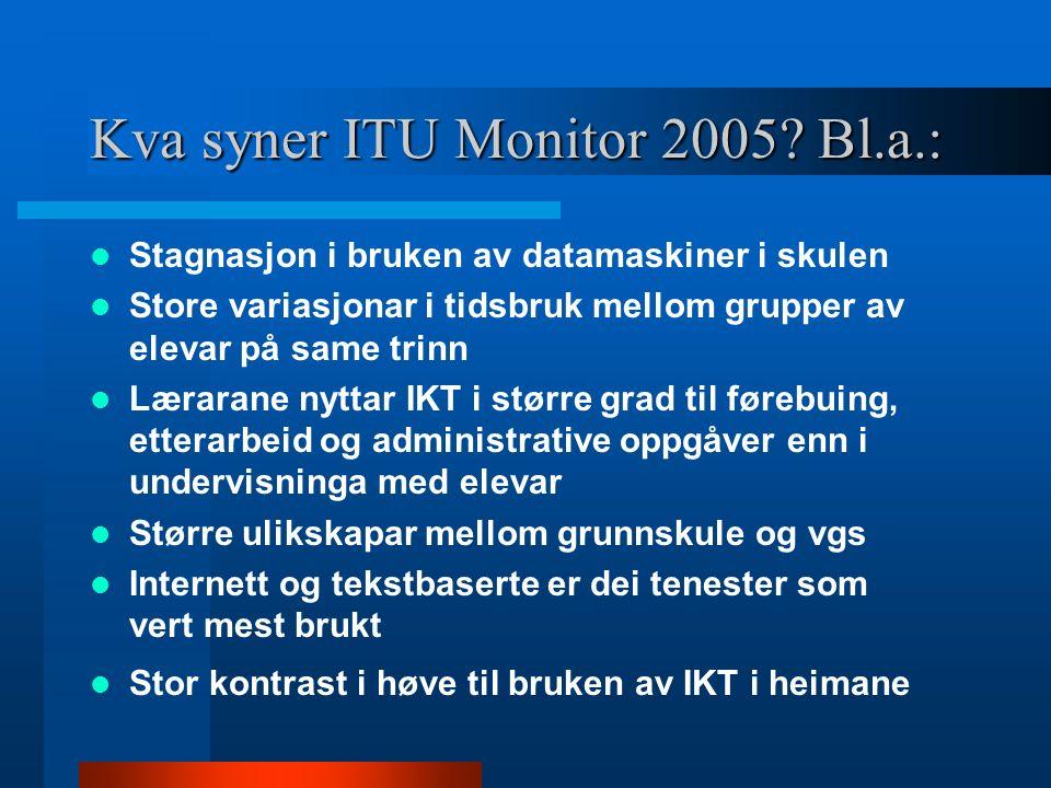 Kva syner ITU Monitor 2005.