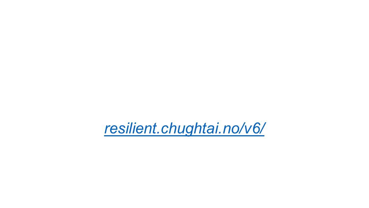 resilient.chughtai.no/v6/